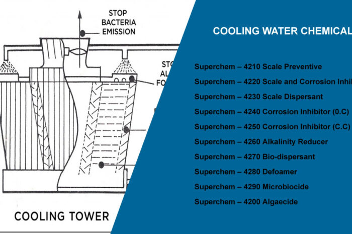 Cooling Water Treatment & Chemicals